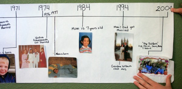 family history timeline 01