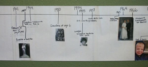 family history timeline 02