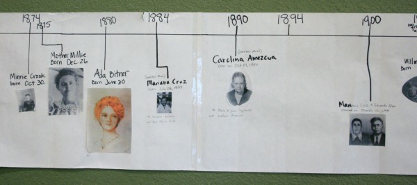 family history timeline 03