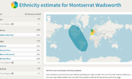 My Ancestry.com DNA Results